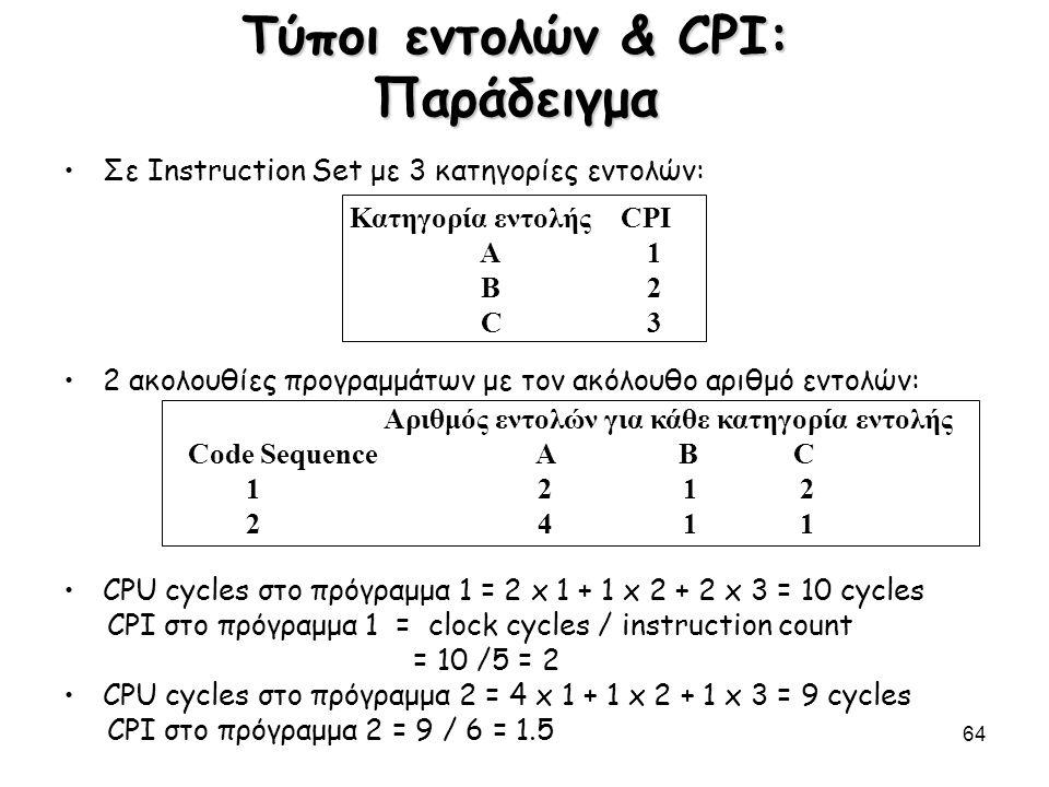 64 Τύποι εντολών & CPI: Παράδειγμα Σε Instruction Set με 3 κατηγορίες εντολών: 2 ακολουθίες προγραμμάτων με τον ακόλουθο αριθμό εντολών: CPU cycles στ