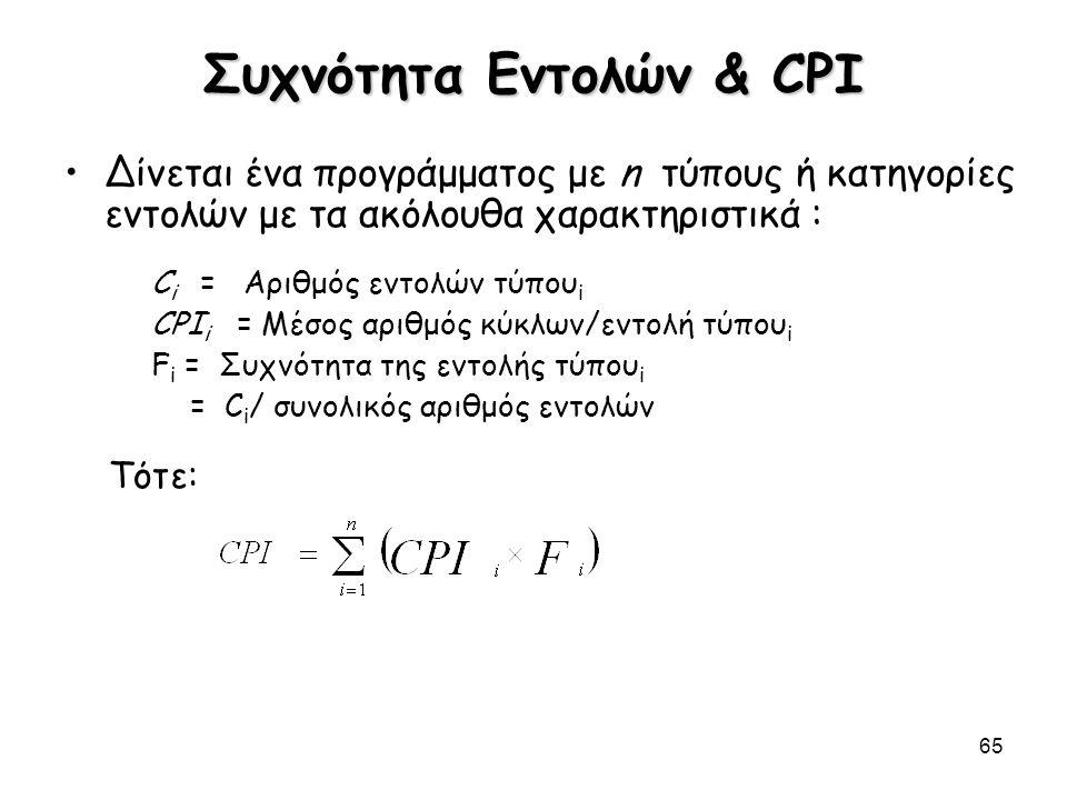 65 Συχνότητα Εντολών & CPI Δίνεται ένα προγράμματος με n τύπους ή κατηγορίες εντολών με τα ακόλουθα χαρακτηριστικά : C i = Αριθμός εντολών τύπου i CPI