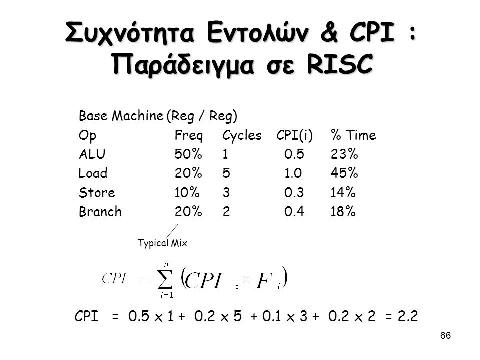 66 Συχνότητα Εντολών & CPI : Παράδειγμα σε RISC Typical Mix Base Machine (Reg / Reg) OpFreqCyclesCPI(i)% Time ALU50%1 0.523% Load20%5 1.045% Store10%3 0.314% Branch20%2 0.418% CPI = 0.5 x 1 + 0.2 x 5 + 0.1 x 3 + 0.2 x 2 = 2.2