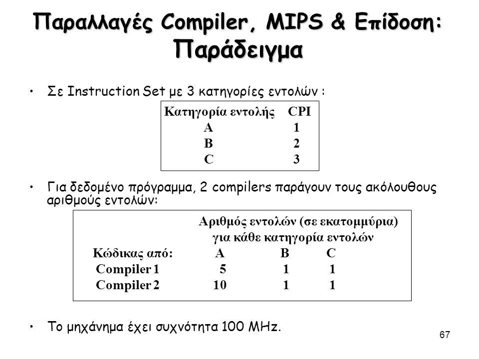 67 Παραλλαγές Compiler, MIPS & Επίδοση: Παράδειγμα Σε Instruction Set με 3 κατηγορίες εντολών : Για δεδομένο πρόγραμμα, 2 compilers παράγουν τους ακόλ