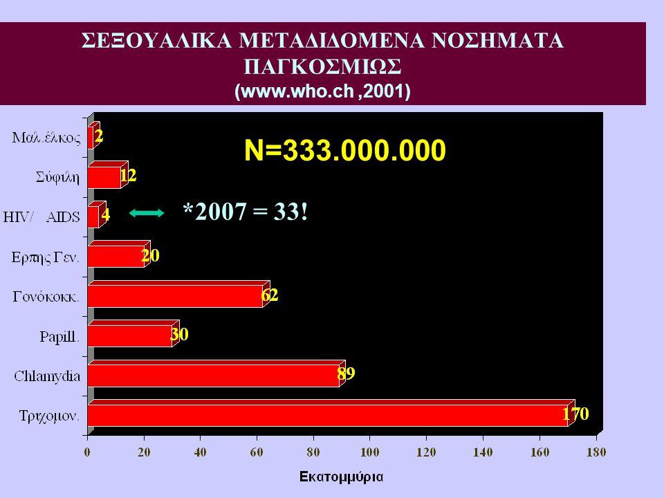 WHO, 2001 EΚΔΟΣΗ 2001