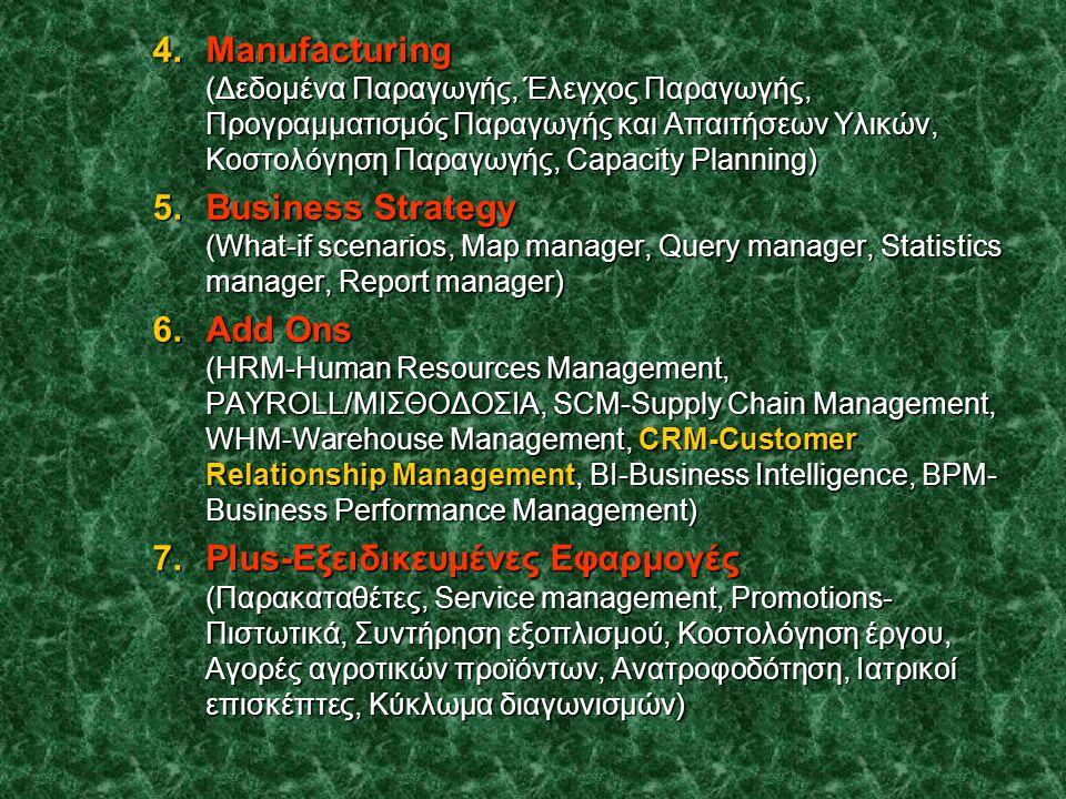 4.Manufacturing (Δεδομένα Παραγωγής, Έλεγχος Παραγωγής, Προγραμματισμός Παραγωγής και Απαιτήσεων Υλικών, Κοστολόγηση Παραγωγής, Capacity Planning) 5.B