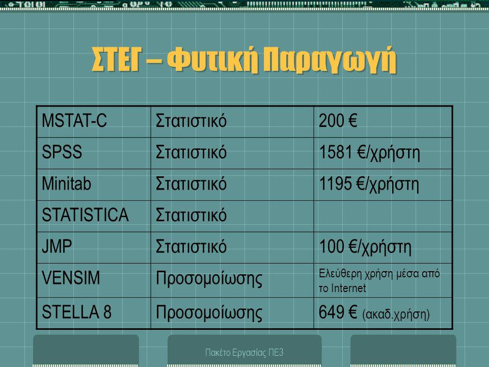 Πακέτο Εργασίας ΠΕ3 ΣΤΕΓ – Φυτική Παραγωγή MSTAT-CΣτατιστικό200 € SPSSΣτατιστικό1581 €/χρήστη MinitabΣτατιστικό1195 €/χρήστη STATISTICAΣτατιστικό JMPΣ