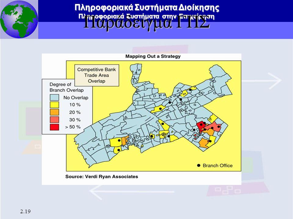 Πληροφοριακά Συστήματα Διοίκησης Πληροφοριακά Συστήματα στην Επιχείρηση 2.19 Παράδειγμα ΓΠΣ