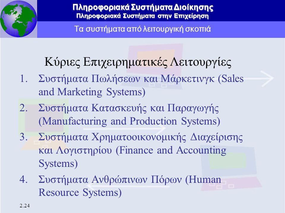 Πληροφοριακά Συστήματα Διοίκησης Πληροφοριακά Συστήματα στην Επιχείρηση 2.24 Τα συστήματα από λειτουργική σκοπιά Κύριες Επιχειρηματικές Λειτουργίες 1.