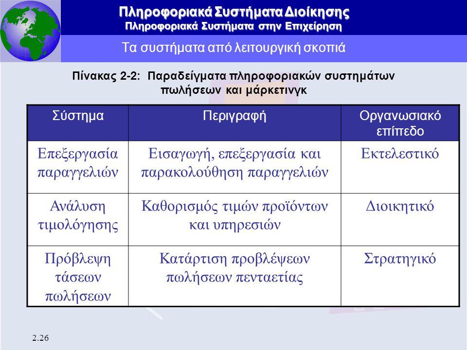 Πληροφοριακά Συστήματα Διοίκησης Πληροφοριακά Συστήματα στην Επιχείρηση 2.26 Τα συστήματα από λειτουργική σκοπιά Πίνακας 2-2: Παραδείγματα πληροφοριακ