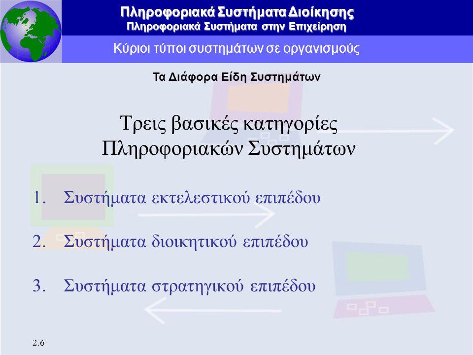Πληροφοριακά Συστήματα Διοίκησης Πληροφοριακά Συστήματα στην Επιχείρηση 2.7 Κύριοι τύποι συστημάτων σε οργανισμούς 1.Συστήματα Επεξεργασίας Συναλλαγών (Transaction Processing Systems - TPS) 2.Πληροφοριακά Συστήματα Διοίκησης (Management Information Systems - MIS) 3.Συστήματα Υποστήριξης Αποφάσεων (Decision-Support Systems - DSS) 4.Συστήματα Υποστήριξης Διοίκησης (Executive-Support Systems - ESS) Οι Τέσσερεις Κύριοι Τύποι Συστημάτων