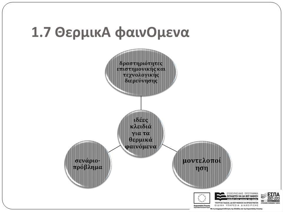 1.7 ΘερμικΑ φαινΟμενα ιδέες κλειδιά για τα θερμικά φαινόμενα δραστηριότητες ε π ιστημονικής και τεχνολογικής διερεύνησης μοντελο π οί ηση σενάριο - π