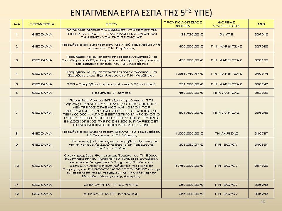 40 ENTAΓΜΕΝΑ ΕΡΓΑ ΕΣΠΑ ΤΗΣ 5 ΗΣ ΥΠΕ)