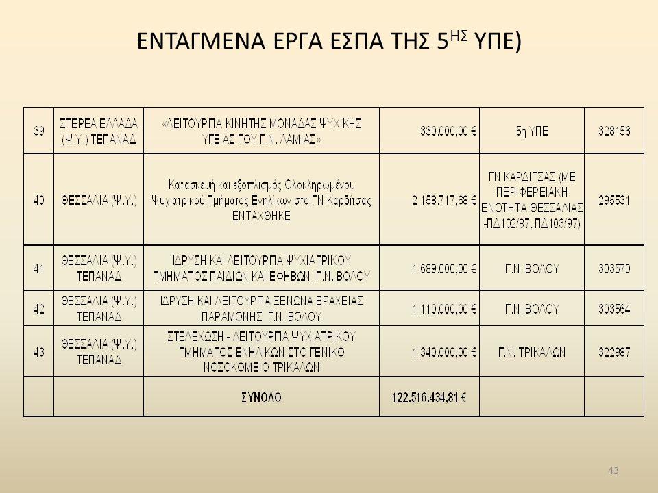 ENTAΓΜΕΝΑ ΕΡΓΑ ΕΣΠΑ ΤΗΣ 5 ΗΣ ΥΠΕ) 43