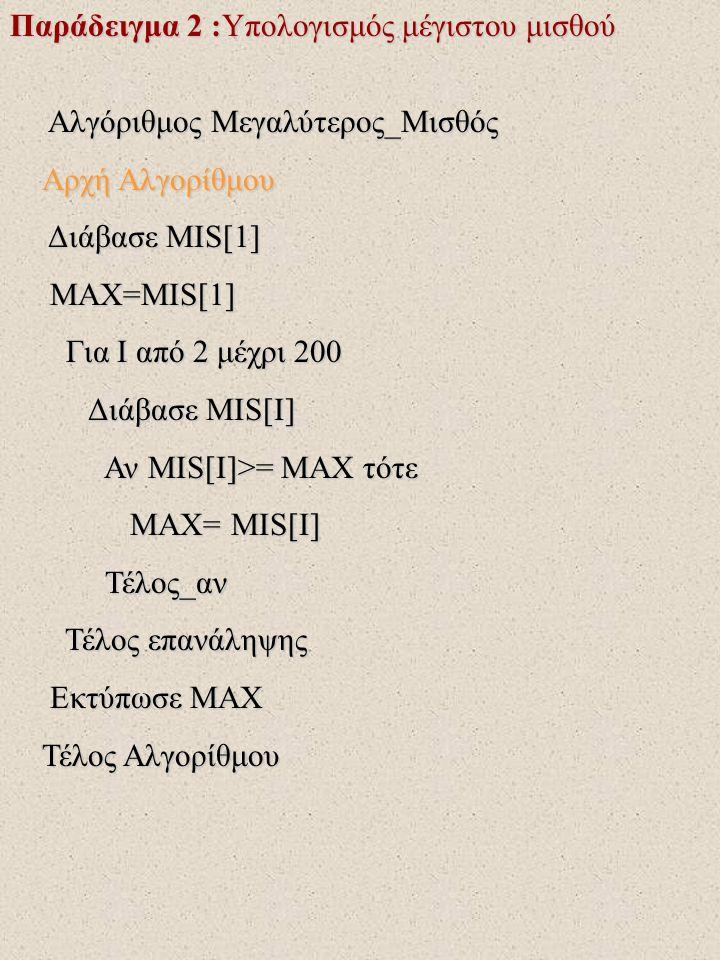 Παράδειγμα 2:Υπολογισμός μέγιστου μισθού Αλγόριθμος Μεγαλύτερος_Μισθός Αρχή Αλγορίθμου Διάβασε MIS[1] Διάβασε MIS[1] MAX=MIS[1] MAX=MIS[1] Για I από 2 μέχρι 200 Για I από 2 μέχρι 200 Διάβασε MIS[I] Διάβασε MIS[I] Αν MIS[I]>= MAX τότε Αν MIS[I]>= MAX τότε MAX= MIS[I] MAX= MIS[I] Τέλος_αν Τέλος_αν Τέλος επανάληψης Τέλος επανάληψης Εκτύπωσε MAX Εκτύπωσε MAX Τέλος Αλγορίθμου !Διαβάζεται ένα προς ένα τα στοιχεία του πίνακα MIS- σάρωση του πίνακα