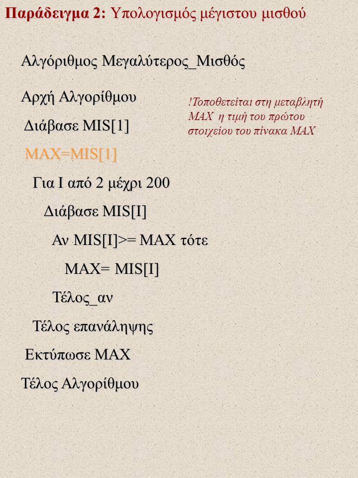 Αλγόριθμος Μεγαλύτερος_Μισθός Παράδειγμα 2: Υπολογισμός μέγιστου μισθού Αρχή Αλγορίθμου Διάβασε MIS[1] Διάβασε MIS[1] MAX=MIS[1] MAX=MIS[1] Για I από 2 μέχρι 200 Για I από 2 μέχρι 200 Διάβασε MIS[I] Διάβασε MIS[I] Αν MIS[I]>= MAX τότε Αν MIS[I]>= MAX τότε MAX= MIS[I] MAX= MIS[I] Τέλος_αν Τέλος_αν Τέλος επανάληψης Τέλος επανάληψης Εκτύπωσε MAX Εκτύπωσε MAX Τέλος Αλγορίθμου !Τοποθετείται στη μεταβλητή MAX η τιμή του πρώτου στοιχείου του πίνακα MAX