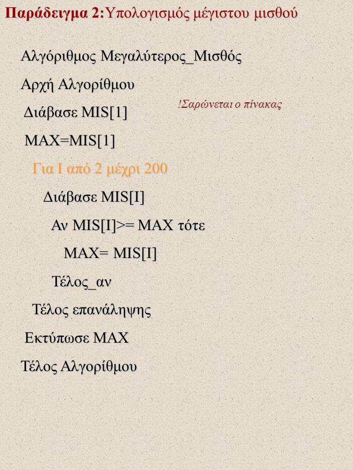Παράδειγμα 2:Υπολογισμός μέγιστου μισθού Αλγόριθμος Μεγαλύτερος_Μισθός Αρχή Αλγορίθμου Διάβασε MIS[1] Διάβασε MIS[1] MAX=MIS[1] MAX=MIS[1] Για I από 2 μέχρι 200 Για I από 2 μέχρι 200 Διάβασε MIS[I] Διάβασε MIS[I] Αν MIS[I]>= MAX τότε Αν MIS[I]>= MAX τότε MAX= MIS[I] MAX= MIS[I] Τέλος_αν Τέλος_αν Τέλος επανάληψης Τέλος επανάληψης Εκτύπωσε MAX Εκτύπωσε MAX Τέλος Αλγορίθμου !Σαρώνεται ο πίνακας