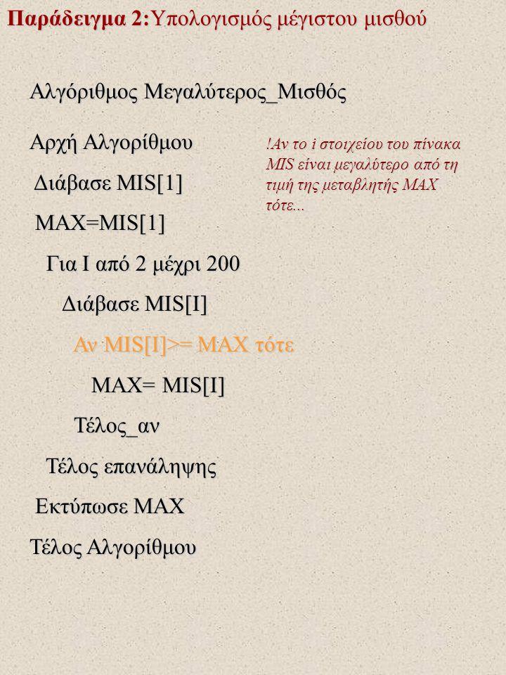 Παράδειγμα 2:Υπολογισμός μέγιστου μισθού Αλγόριθμος Μεγαλύτερος_Μισθός Αρχή Αλγορίθμου Διάβασε MIS[1] Διάβασε MIS[1] MAX=MIS[1] MAX=MIS[1] Για I από 2 μέχρι 200 Για I από 2 μέχρι 200 Διάβασε MIS[I] Διάβασε MIS[I] Αν MIS[I]>= MAX τότε Αν MIS[I]>= MAX τότε MAX= MIS[I] MAX= MIS[I] Τέλος_αν Τέλος_αν Τέλος επανάληψης Τέλος επανάληψης Εκτύπωσε MAX Εκτύπωσε MAX Τέλος Αλγορίθμου !Στη μεταβλητή MAX μπαίνει το στοιχείο του πίνακα MIS