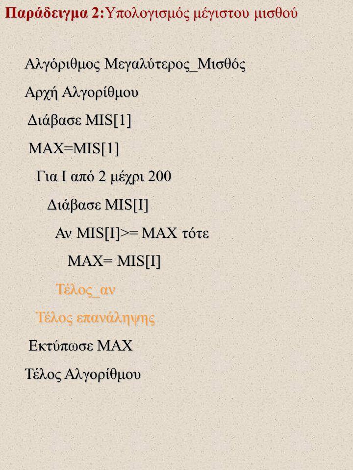 Παράδειγμα 2: Υπολογισμός μέγιστου μισθού Αλγόριθμος Μεγαλύτερος_Μισθός Αρχή Αλγορίθμου Διάβασε MIS[1] Διάβασε MIS[1] MAX=MIS[1] MAX=MIS[1] Για I από 2 μέχρι 200 Για I από 2 μέχρι 200 Διάβασε MIS[I] Διάβασε MIS[I] Αν MIS[I]>= MAX τότε Αν MIS[I]>= MAX τότε MAX= MIS[I] MAX= MIS[I] Τέλος_αν Τέλος_αν Τέλος επανάληψης Τέλος επανάληψης Εκτύπωσε MAX Εκτύπωσε MAX Τέλος Αλγορίθμου