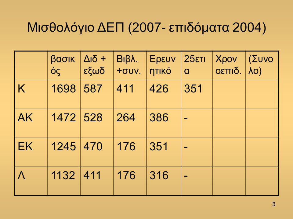 3 Μισθολόγιο ΔΕΠ (2007- επιδόματα 2004) βασικ ός Διδ + εξωδ Βιβλ. +συν. Ερευν ητικό 25ετι α Χρον οεπιδ. (Συνο λο) Κ1698587411426351 ΑΚ1472528264386- Ε