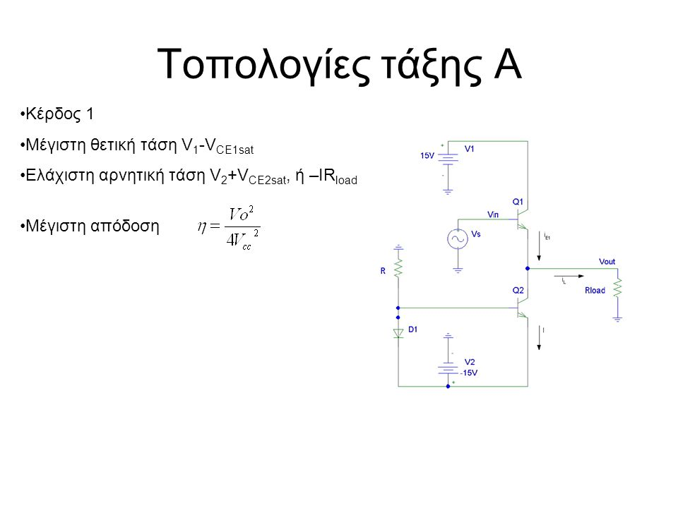 Τοπολογίες τάξης Α Κέρδος 1 Μέγιστη θετική τάση V 1 -V CE1sat Ελάχιστη αρνητική τάση V 2 +V CE2sat, ή –IR load Μέγιστη απόδοση