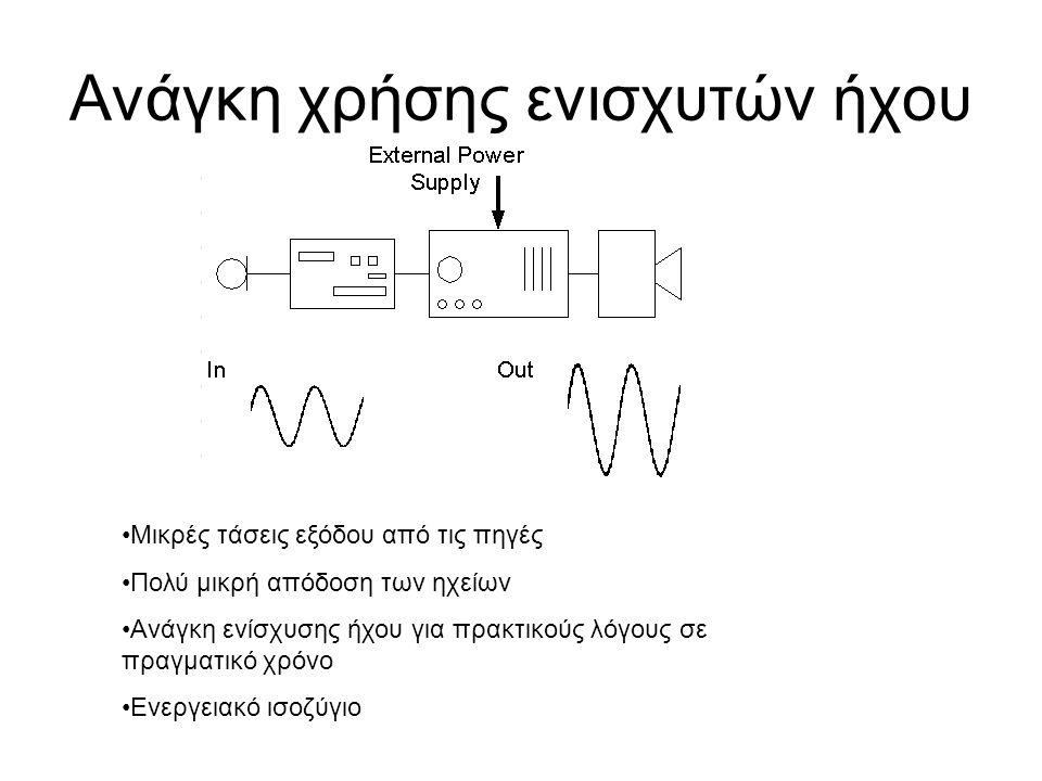 Ανάγκη χρήσης ενισχυτών ήχου Μικρές τάσεις εξόδου από τις πηγές Πολύ μικρή απόδοση των ηχείων Ανάγκη ενίσχυσης ήχου για πρακτικούς λόγους σε πραγματικ