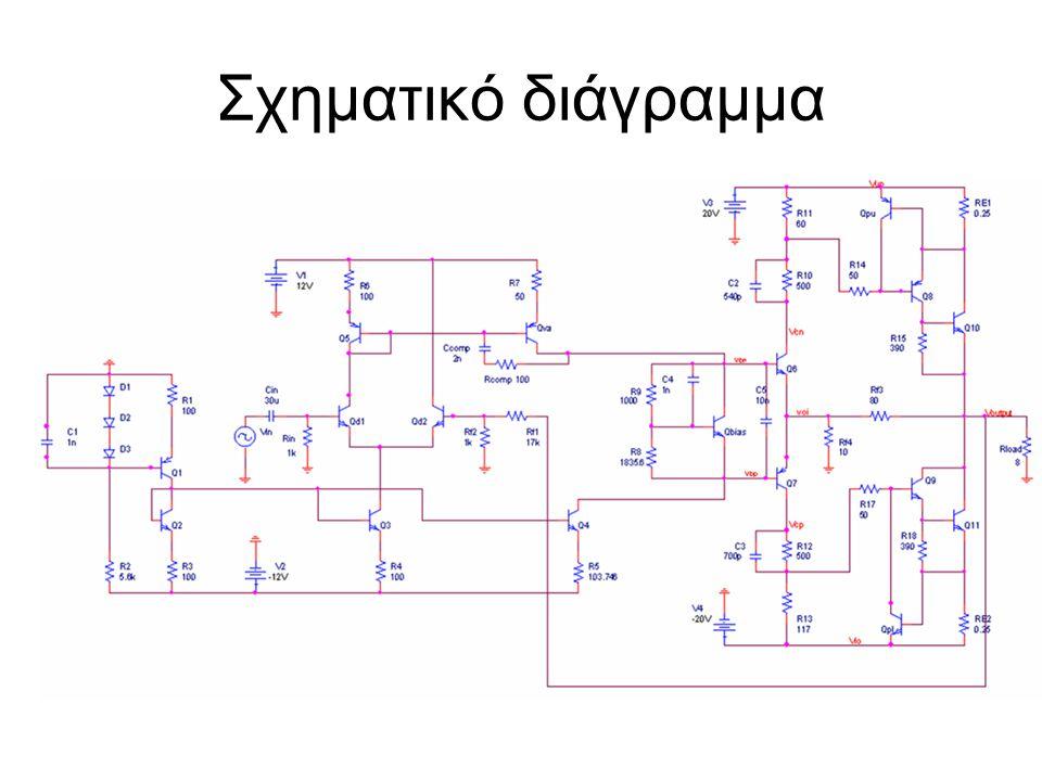 Σχηματικό διάγραμμα