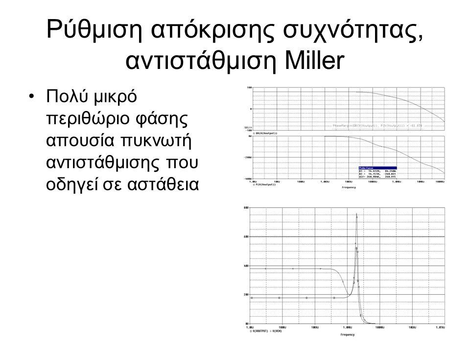 Ρύθμιση απόκρισης συχνότητας, αντιστάθμιση Miller Πολύ μικρό περιθώριο φάσης απουσία πυκνωτή αντιστάθμισης που οδηγεί σε αστάθεια