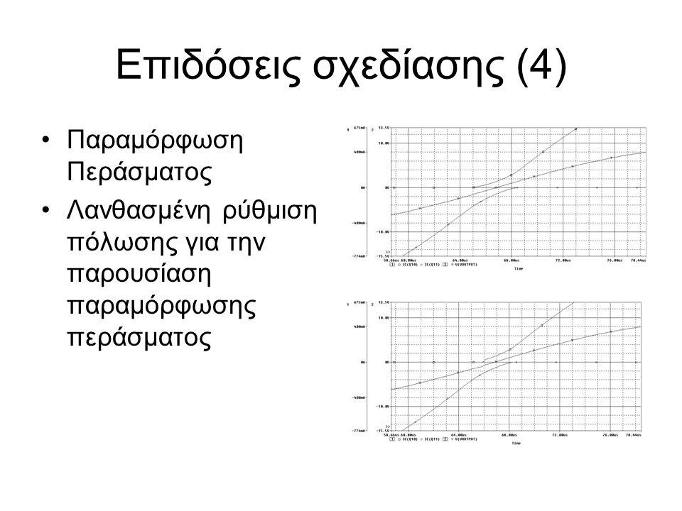Επιδόσεις σχεδίασης (4) Παραμόρφωση Περάσματος Λανθασμένη ρύθμιση πόλωσης για την παρουσίαση παραμόρφωσης περάσματος
