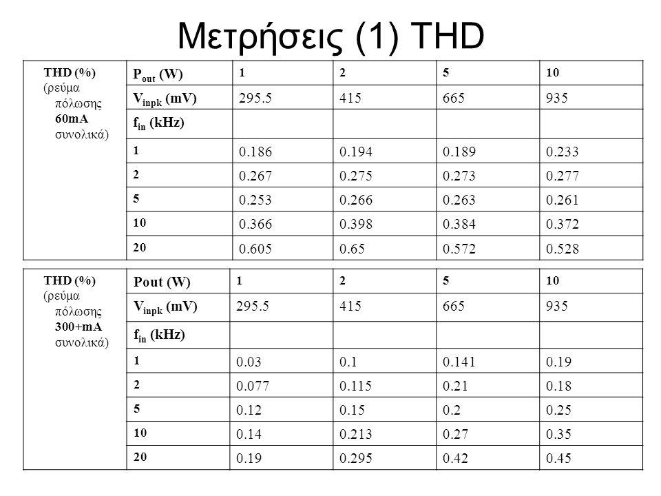 Μετρήσεις (1) THD THD (%) (ρεύμα πόλωσης 60mA συνολικά) P out (W) 12510 V inpk (mV)295.5415665935 f in (kHz) 1 0.1860.1940.1890.233 2 0.2670.2750.2730