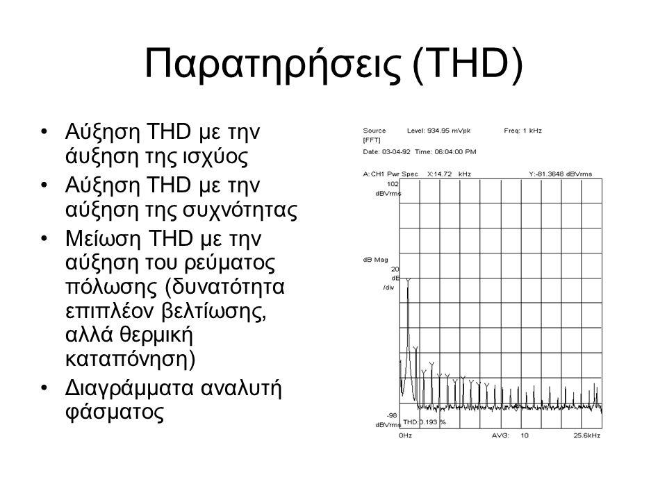 Παρατηρήσεις (THD) Αύξηση THD με την άυξηση της ισχύος Αύξηση THD με την αύξηση της συχνότητας Μείωση THD με την αύξηση του ρεύματος πόλωσης (δυνατότη