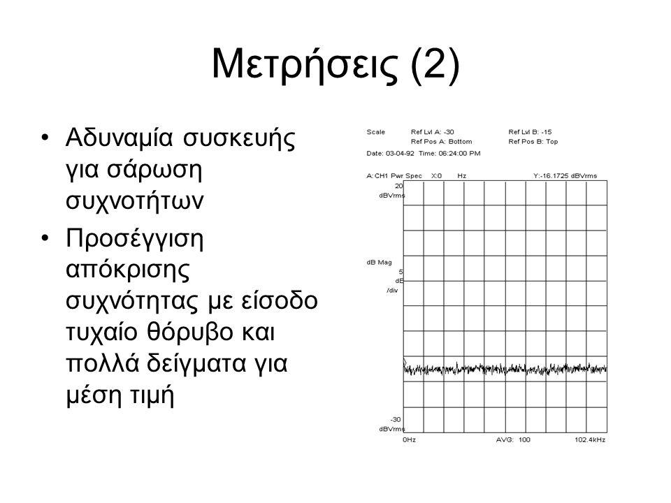 Μετρήσεις (2) Αδυναμία συσκευής για σάρωση συχνοτήτων Προσέγγιση απόκρισης συχνότητας με είσοδο τυχαίο θόρυβο και πολλά δείγματα για μέση τιμή
