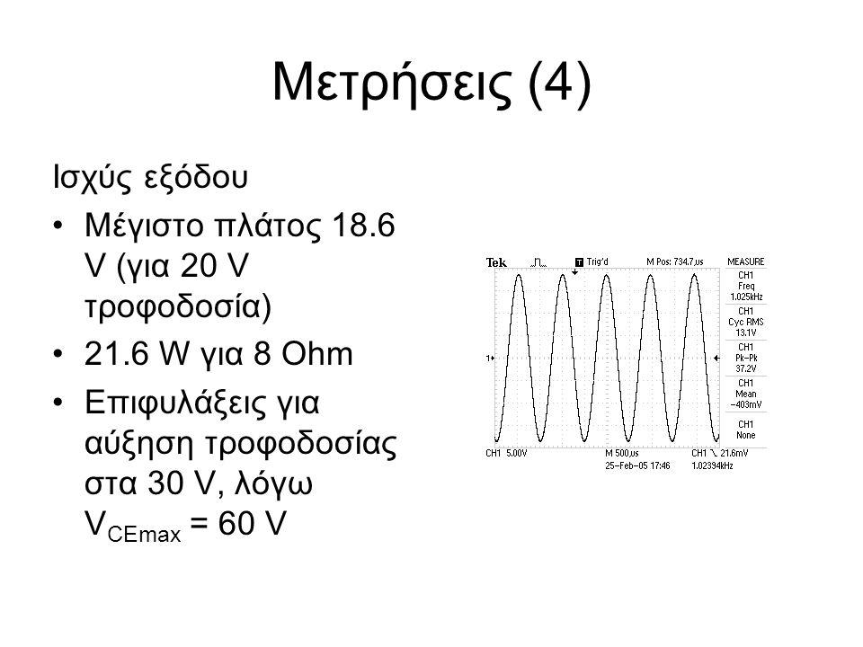 Μετρήσεις (4) Ισχύς εξόδου Μέγιστο πλάτος 18.6 V (για 20 V τροφοδοσία) 21.6 W για 8 Ohm Επιφυλάξεις για αύξηση τροφοδοσίας στα 30 V, λόγω V CEmax = 60