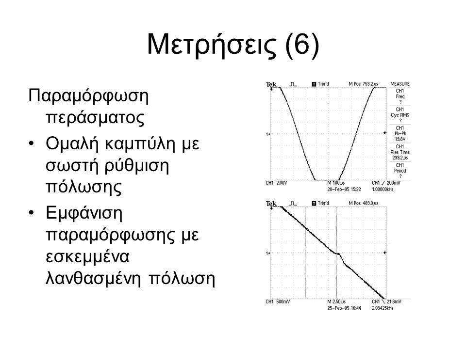 Μετρήσεις (6) Παραμόρφωση περάσματος Ομαλή καμπύλη με σωστή ρύθμιση πόλωσης Εμφάνιση παραμόρφωσης με εσκεμμένα λανθασμένη πόλωση