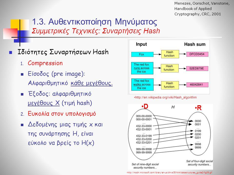 Ιδιότητες Συναρτήσεων Hash 1. Compression Είσοδος (pre image): Αλφαριθμητικό κάθε μεγέθους.