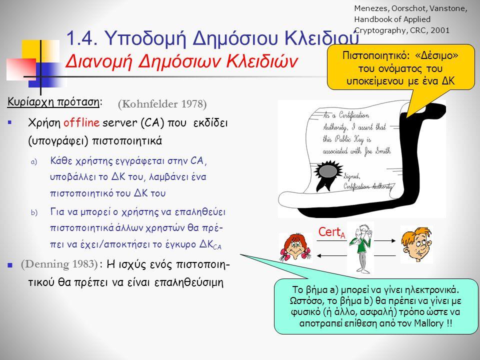 1.4. Υποδομή Δημόσιου Κλειδιού Διανομή Δημόσιων Κλειδιών Κυρίαρχη πρόταση:  Χρήση offline server (CA) που εκδίδει (υπογράφει) πιστοποιητικά a) Κάθε χ