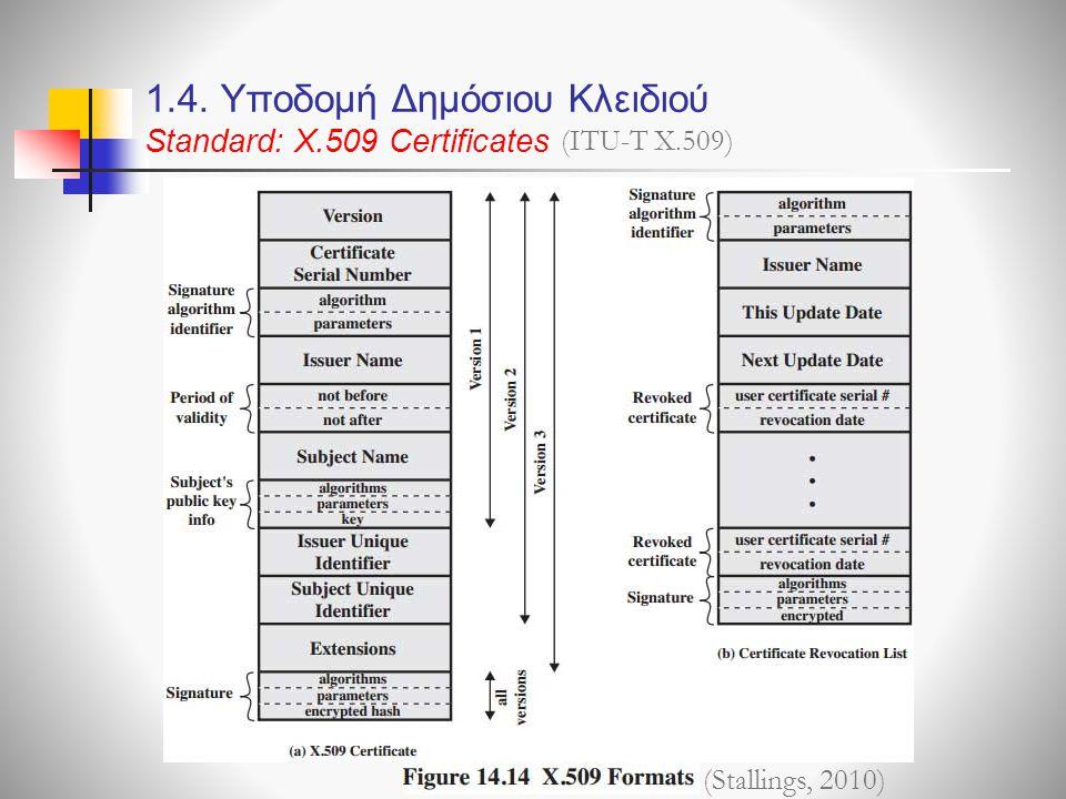 1.4. Υποδομή Δημόσιου Κλειδιού Standard: X.509 Certificates (Stallings, 2010) (ITU-T X.509)