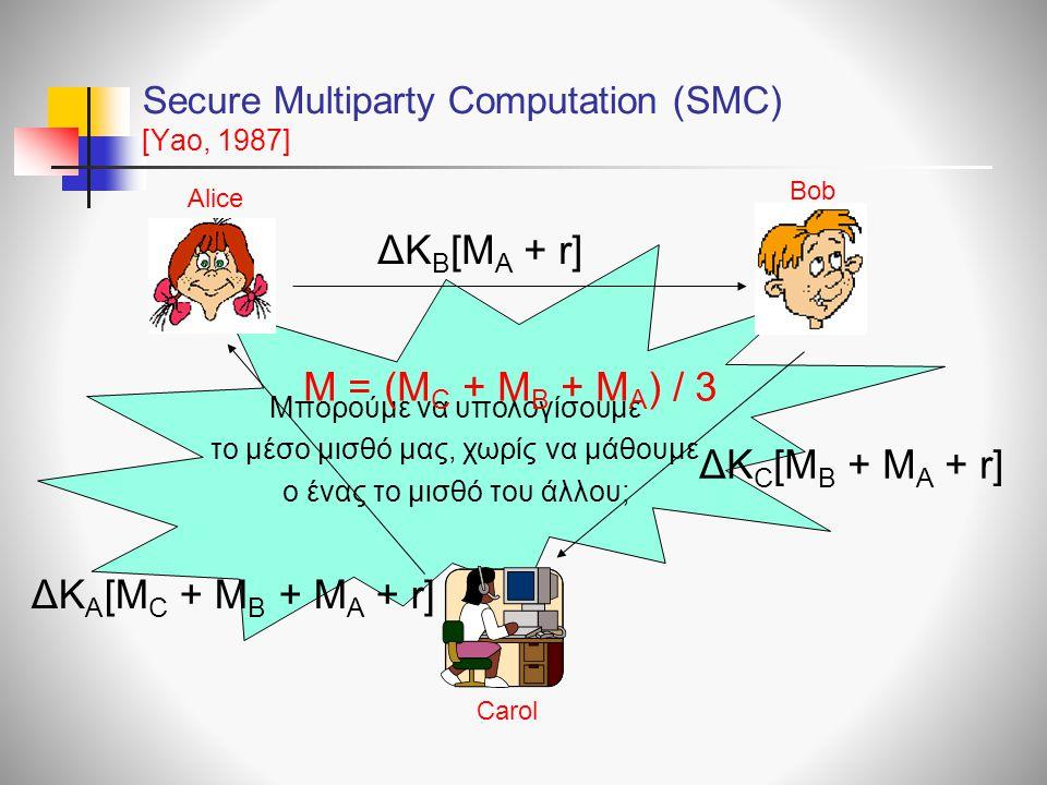 Μπορούμε να υπολογίσουμε το μέσο μισθό μας, χωρίς να μάθουμε ο ένας το μισθό του άλλου; Secure Multiparty Computation (SMC) [Yao, 1987] ΔΚ Β [Μ Α + r] M = (M C + M B + Μ Α ) / 3 ΔΚ C [Μ Β + Μ Α + r] ΔΚ A [M C + M B + Μ Α + r] Alice Bob Carol