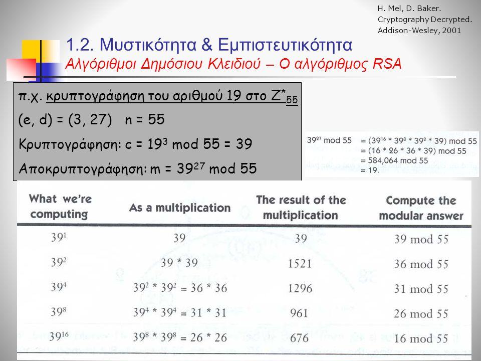 π.χ. κρυπτογράφηση του αριθμού 19 στο Z * 55 (e, d) = (3, 27) n = 55 Κρυπτογράφηση: c = 19 3 mod 55 = 39 Aποκρυπτογράφηση: m = 39 27 mod 55 1.2. Μυστι