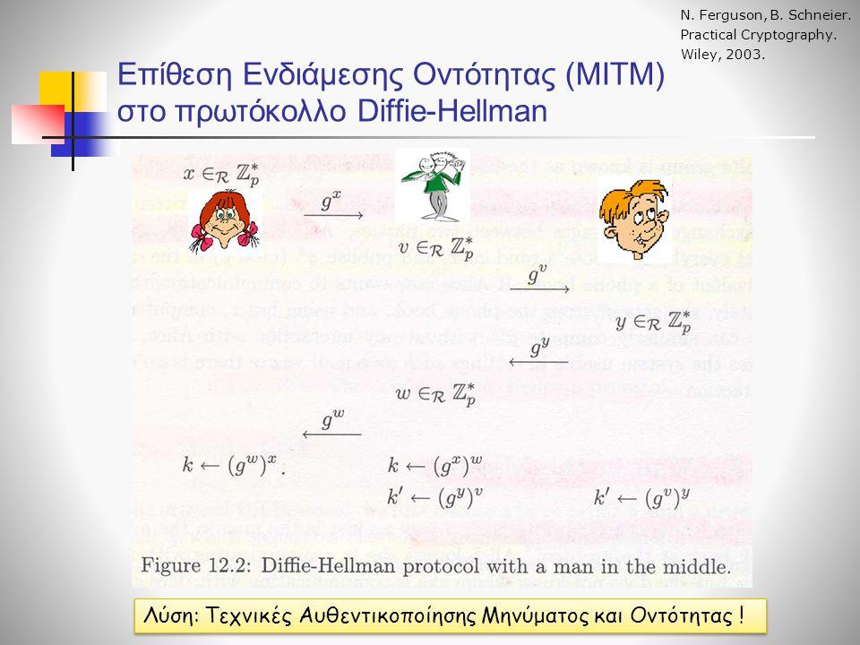 Επίθεση Ενδιάμεσης Οντότητας (MITM) στο πρωτόκολλο Diffie-Hellman N.