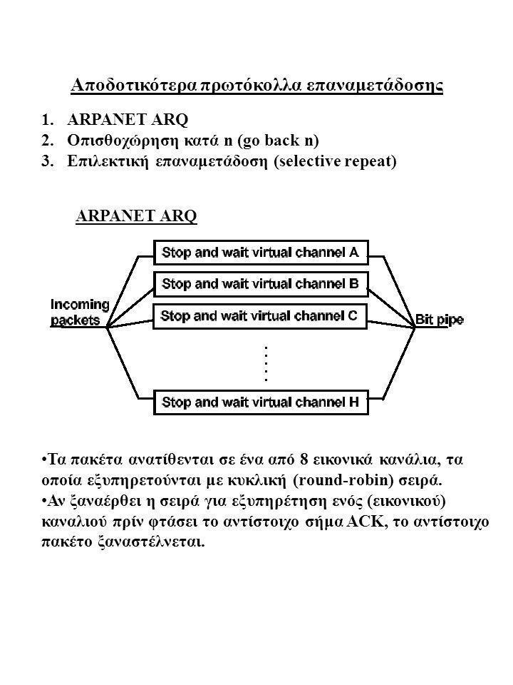 Αποδοτικότερα πρωτόκολλα επαναμετάδοσης 1.ARPANET ARQ 2.Oπισθοχώρηση κατά n (go back n) 3.Επιλεκτική επαναμετάδοση (selective repeat) ARPANET ARQ Τα π