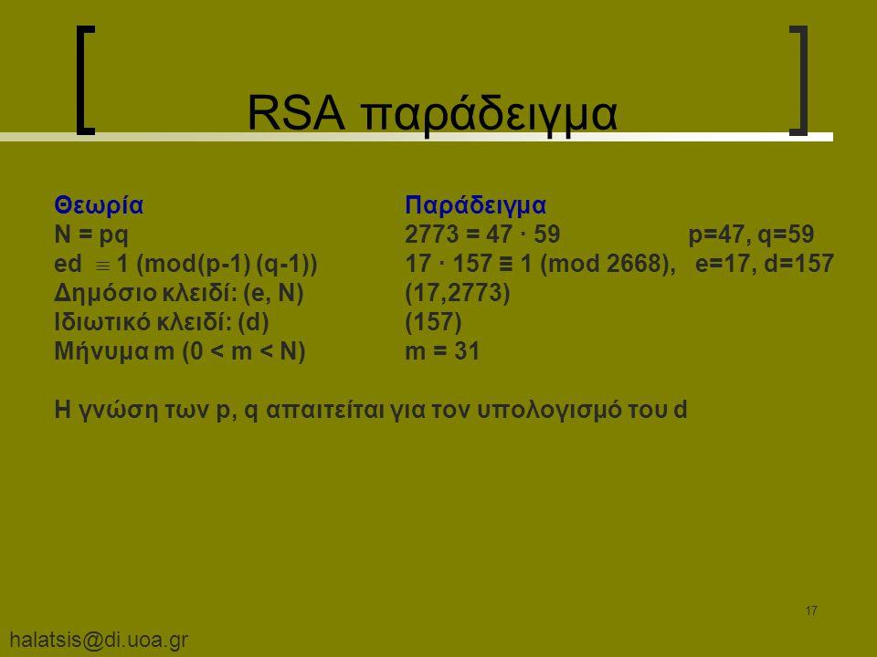 halatsis@di.uoa.gr 17 RSA παράδειγμα ΘεωρίαΠαράδειγμα N = pq 2773 = 47 · 59 p=47, q=59 ed  1 (mod(p-1) (q-1))17 · 157 ≡ 1 (mod 2668), e=17, d=157 Δημόσιο κλειδί: (e, Ν)(17,2773) Ιδιωτικό κλειδί: (d)(157) Μήνυμα m (0 < m < N) m = 31 H γνώση των p, q απαιτείται για τον υπολογισμό του d
