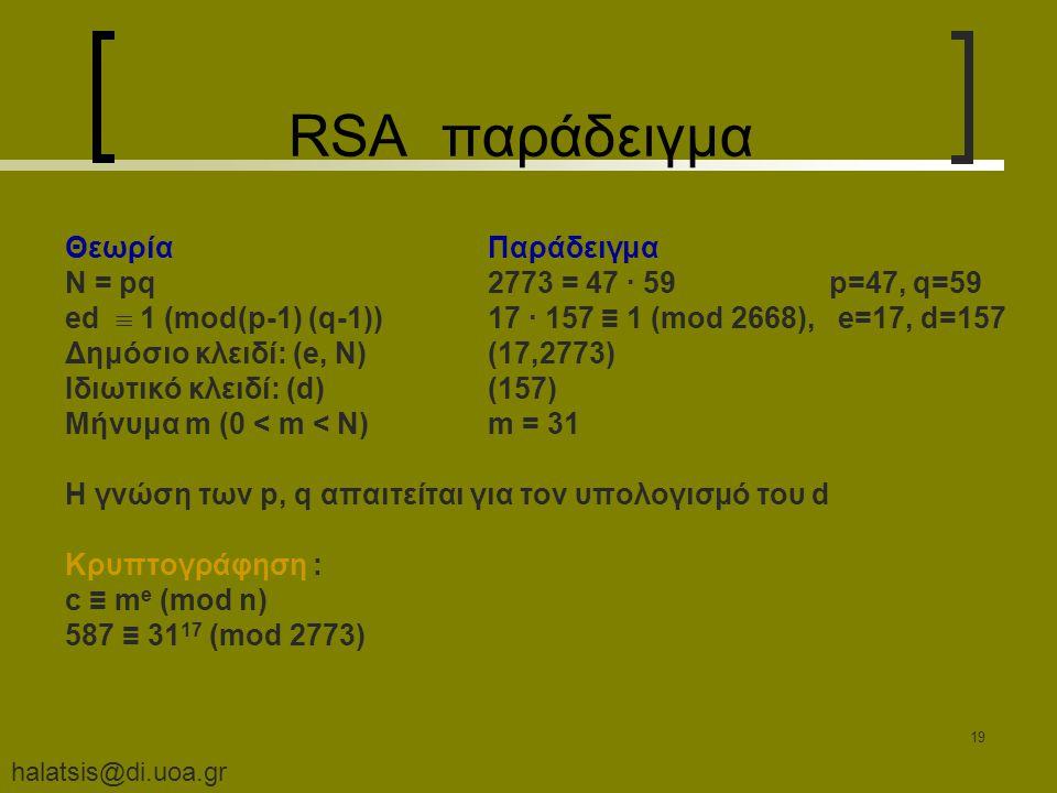 halatsis@di.uoa.gr 19 RSA παράδειγμα ΘεωρίαΠαράδειγμα N = pq 2773 = 47 · 59 p=47, q=59 ed  1 (mod(p-1) (q-1))17 · 157 ≡ 1 (mod 2668), e=17, d=157 Δημόσιο κλειδί: (e, Ν)(17,2773) Ιδιωτικό κλειδί: (d)(157) Μήνυμα m (0 < m < N) m = 31 H γνώση των p, q απαιτείται για τον υπολογισμό του d Κρυπτογράφηση : c ≡ m e (mod n) 587 ≡ 31 17 (mod 2773)