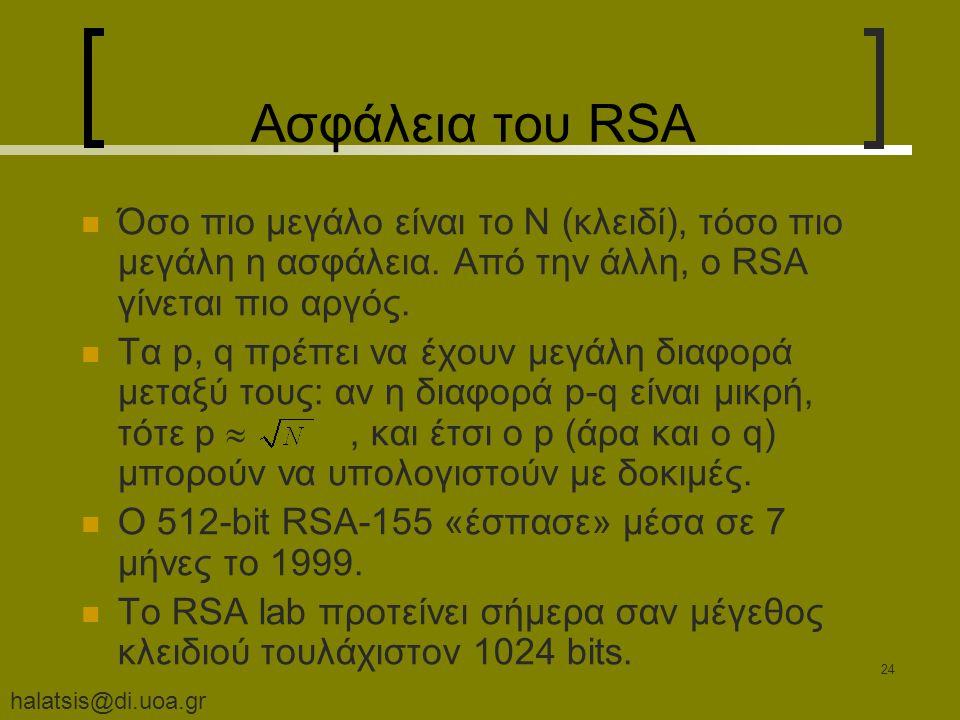 halatsis@di.uoa.gr 24 Ασφάλεια του RSA Όσο πιο μεγάλο είναι το N (κλειδί), τόσο πιο μεγάλη η ασφάλεια.