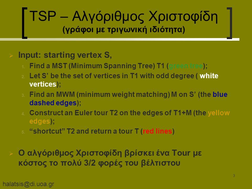 halatsis@di.uoa.gr 4 TSP – Αλγόριθμος Χριστοφίδη Green lines = minimum spanning tree (MST) Blue dashed lines = minimum weight matching (MWM) Yellow dashed lines = Euler tour Red lines = TSP tour