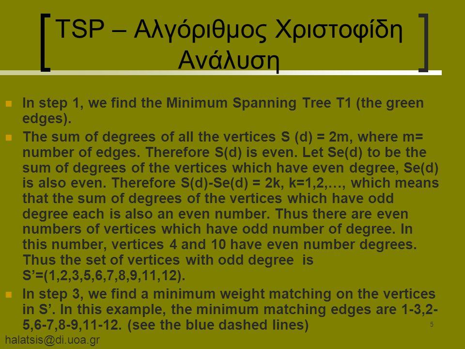 halatsis@di.uoa.gr 16 Παράδειγμα ειδικό για τον RSA (με αντιστοίχηση στα βήματα του συνήθη) Πιο απλή μέθοδος.