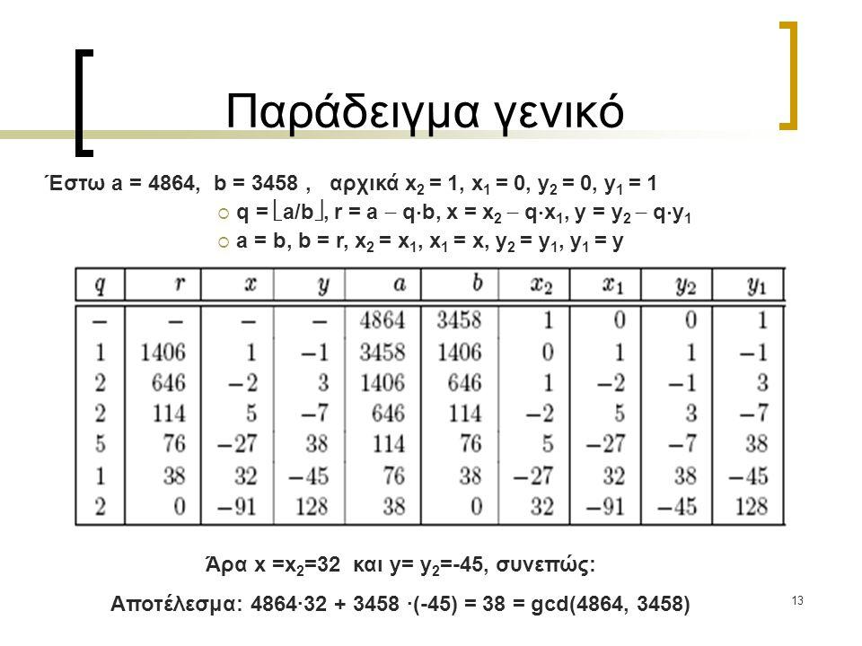 13 Παράδειγμα γενικό Έστω a = 4864, b = 3458, αρχικά x 2 = 1, x 1 = 0, y 2 = 0, y 1 = 1  q =  a/b , r = a  q  b, x = x 2  q  x 1, y = y 2  q 