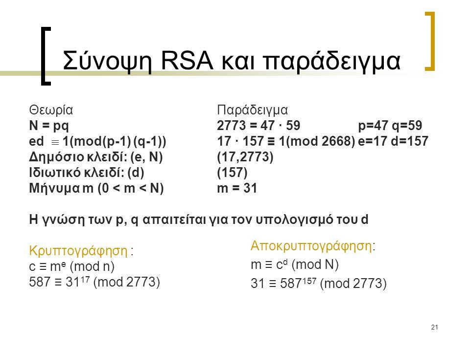 21 Σύνοψη RSA και παράδειγμα ΘεωρίαΠαράδειγμα N = pq 2773 = 47 · 59p=47 q=59 ed  1(mod(p-1) (q-1))17 · 157 ≡ 1(mod 2668)e=17 d=157 Δημόσιο κλειδί: (e