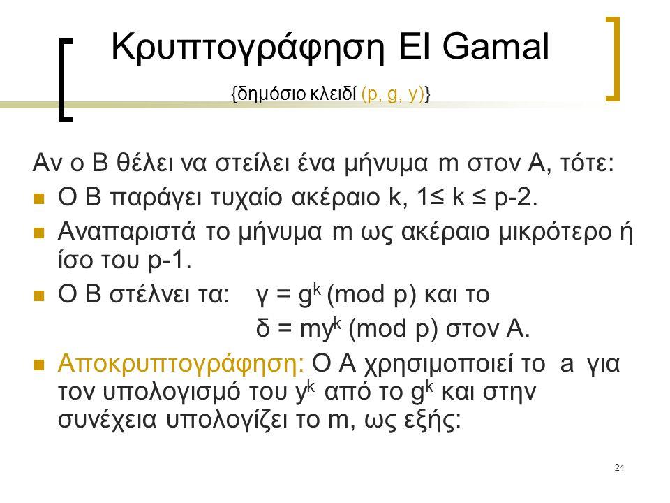 24 Κρυπτογράφηση El Gamal {δημόσιο κλειδί (p, g, y)} Αν ο B θέλει να στείλει ένα μήνυμα m στον A, τότε: Ο B παράγει τυχαίο ακέραιο k, 1≤ k ≤ p-2. Αναπ