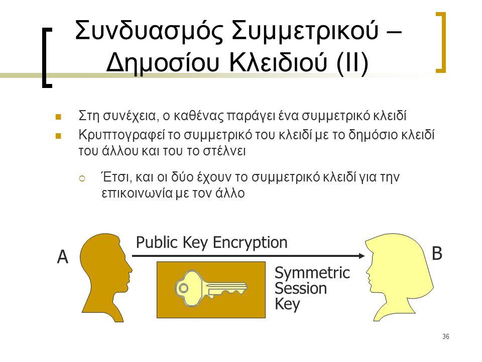 36 Συνδυασμός Συμμετρικού – Δημοσίου Κλειδιού (II) Στη συνέχεια, ο καθένας παράγει ένα συμμετρικό κλειδί Κρυπτογραφεί το συμμετρικό του κλειδί με το δ