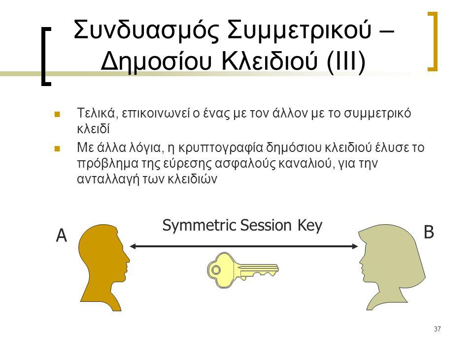 37 Συνδυασμός Συμμετρικού – Δημοσίου Κλειδιού (III) Τελικά, επικοινωνεί ο ένας με τον άλλον με το συμμετρικό κλειδί Με άλλα λόγια, η κρυπτογραφία δημό