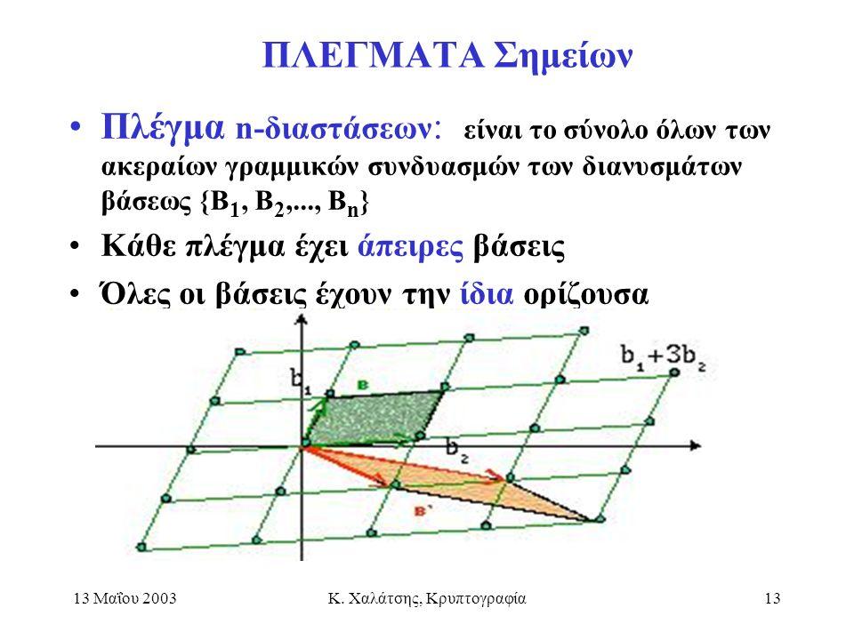 13 Μαΐου 2003Κ. Χαλάτσης, Κρυπτογραφία13 ΠΛΕΓΜΑΤΑ Σημείων Πλέγμα n-διαστάσεων : είναι το σύνολο όλων των ακεραίων γραμμικών συνδυασμών των διανυσμάτων