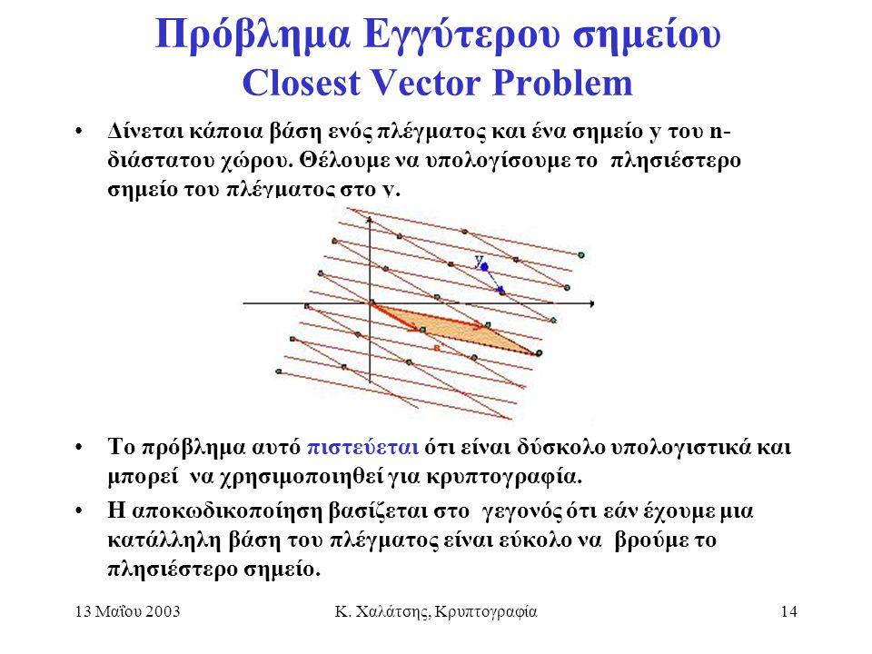 13 Μαΐου 2003Κ. Χαλάτσης, Κρυπτογραφία14 Πρόβλημα Εγγύτερου σημείου Closest Vector Problem Δίνεται κάποια βάση ενός πλέγματος και ένα σημείο y του n-