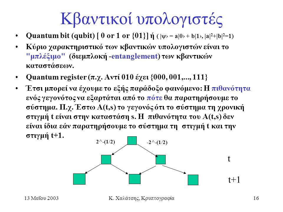 13 Μαΐου 2003Κ. Χαλάτσης, Κρυπτογραφία16 Κβαντικοί υπολογιστές Quantum bit (qubit) [ 0 or 1 or {01}] ή ( |ψ› = a|0› + b|1›, |a| 2 +|b| 2 =1) Κύριο χαρ